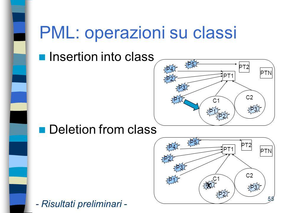 PML: operazioni su classi