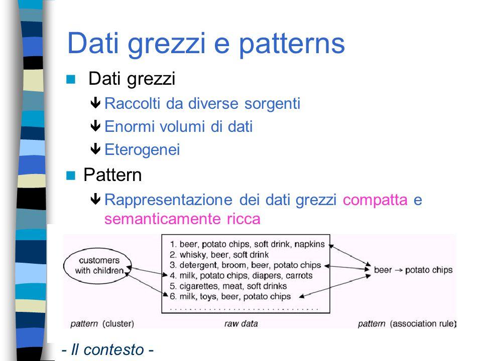 Dati grezzi e patterns Dati grezzi Pattern