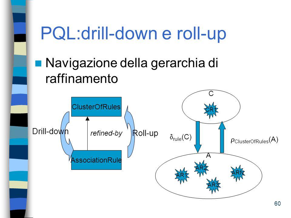 PQL:drill-down e roll-up