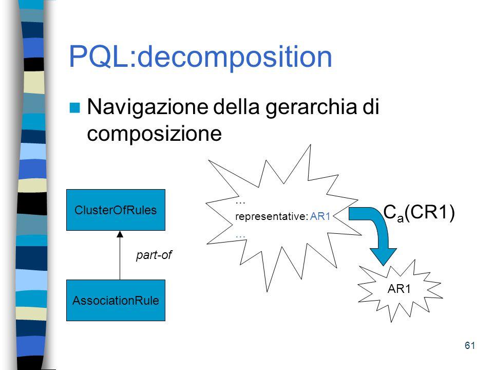 PQL:decomposition Navigazione della gerarchia di composizione Ca(CR1)