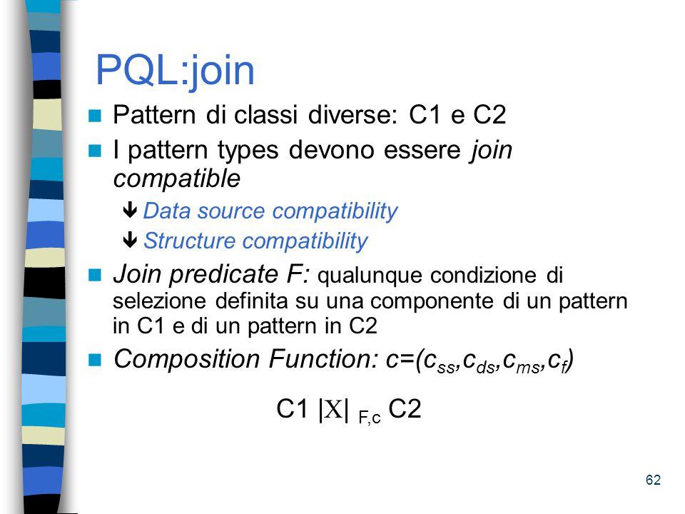 PQL:join Pattern di classi diverse: C1 e C2