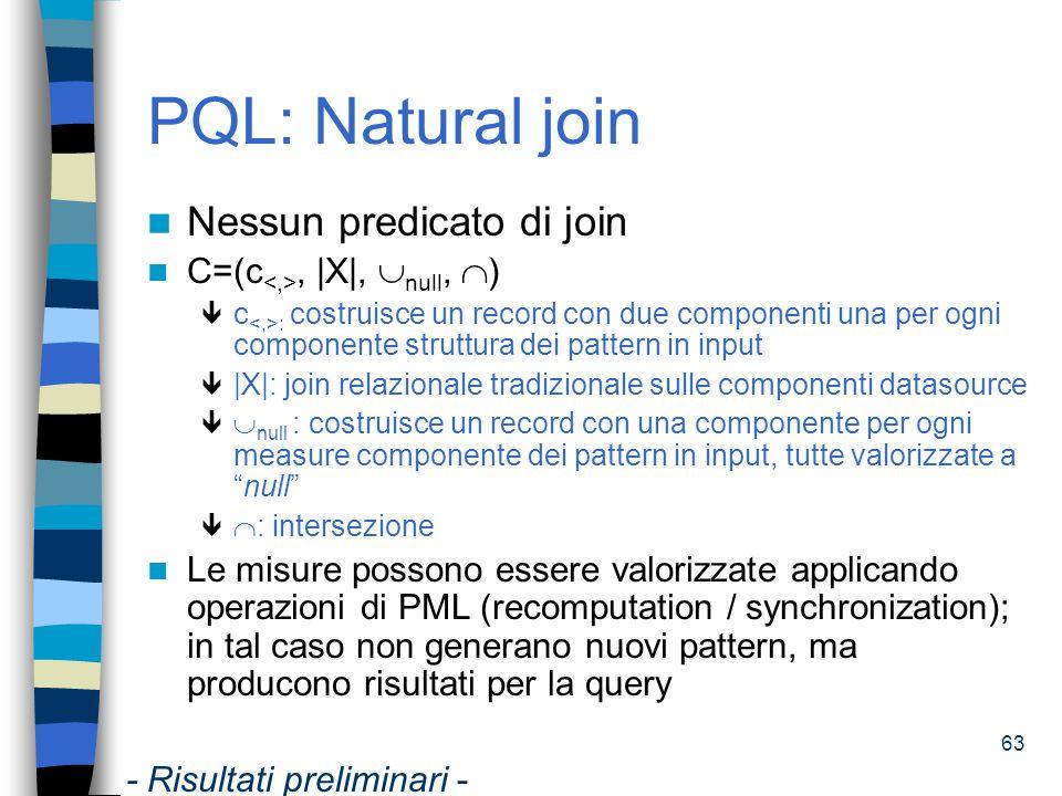 PQL: Natural join Nessun predicato di join