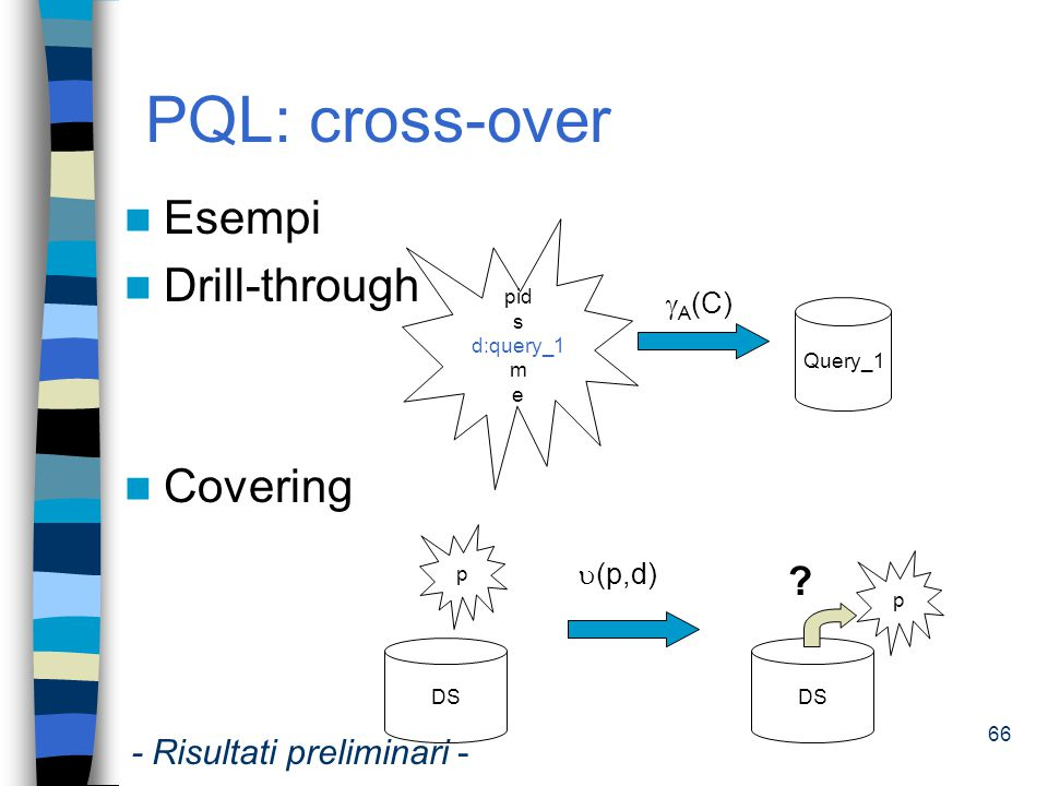 PQL: cross-over Esempi Drill-through Covering