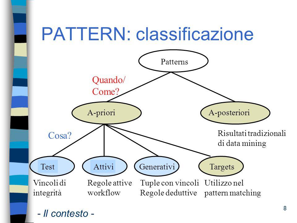 PATTERN: classificazione