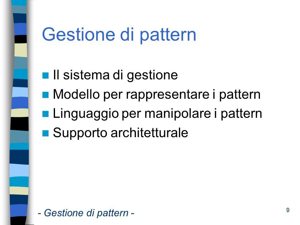 Gestione di pattern Il sistema di gestione