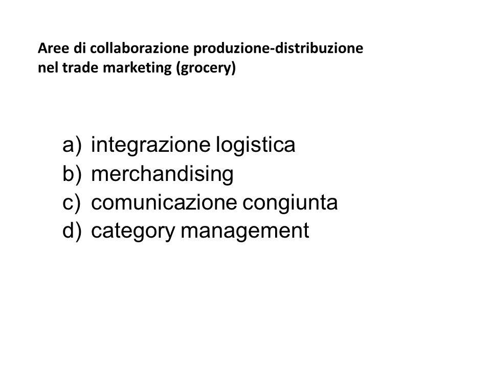 integrazione logistica merchandising comunicazione congiunta