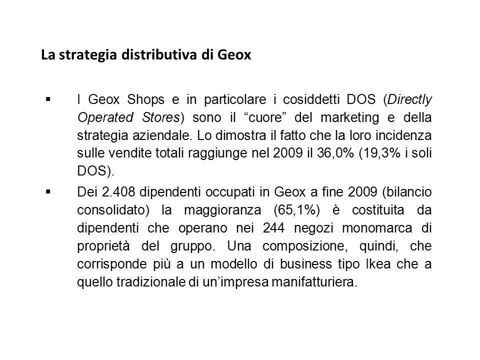 La strategia distributiva di Geox