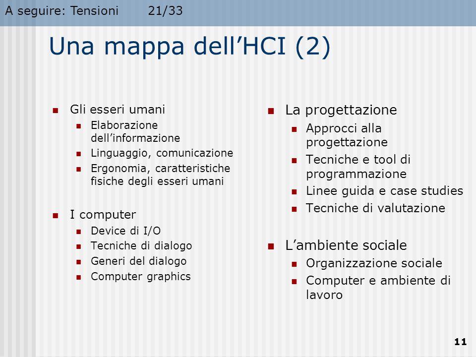 Una mappa dell'HCI (2) La progettazione L'ambiente sociale