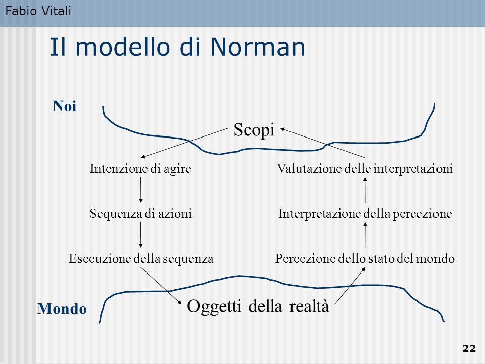 Il modello di Norman Scopi Oggetti della realtà Noi Mondo