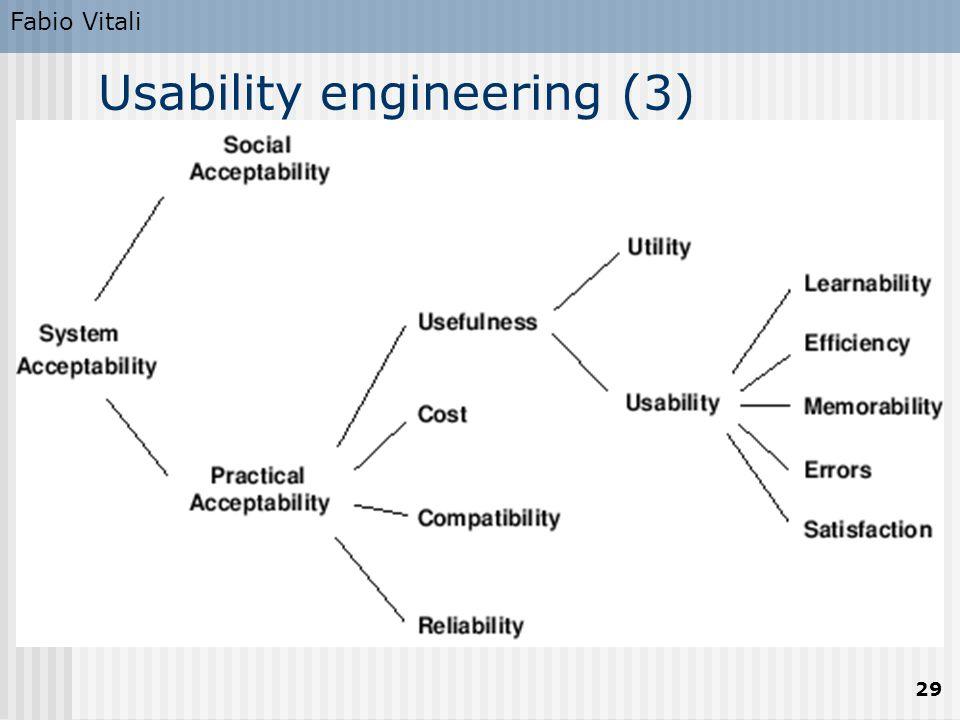 Usability engineering (3)