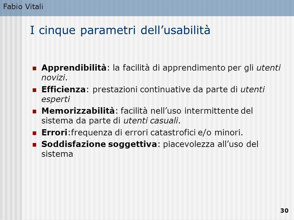 I cinque parametri dell'usabilità