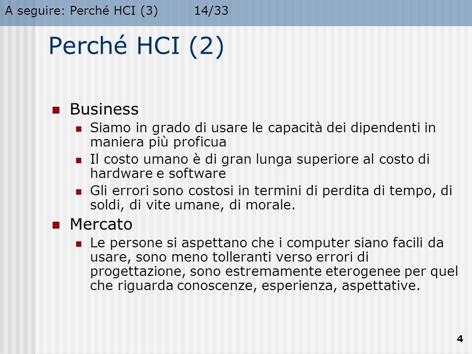 Perché HCI (2) Business Mercato