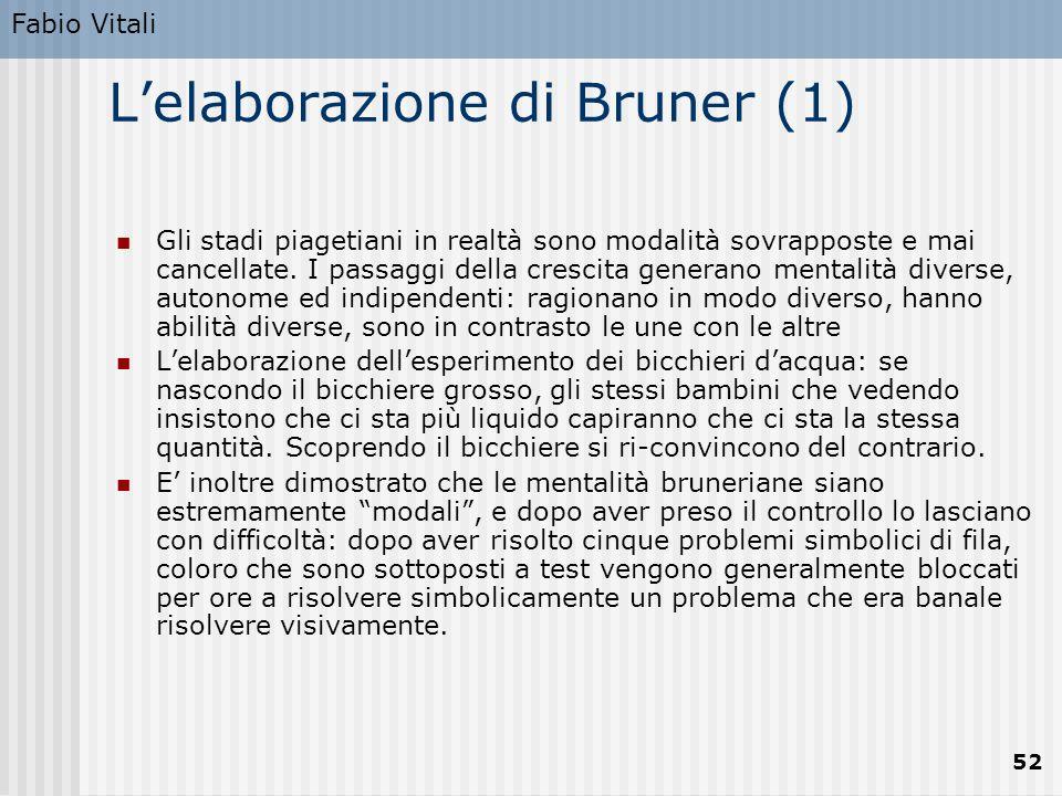 L'elaborazione di Bruner (1)