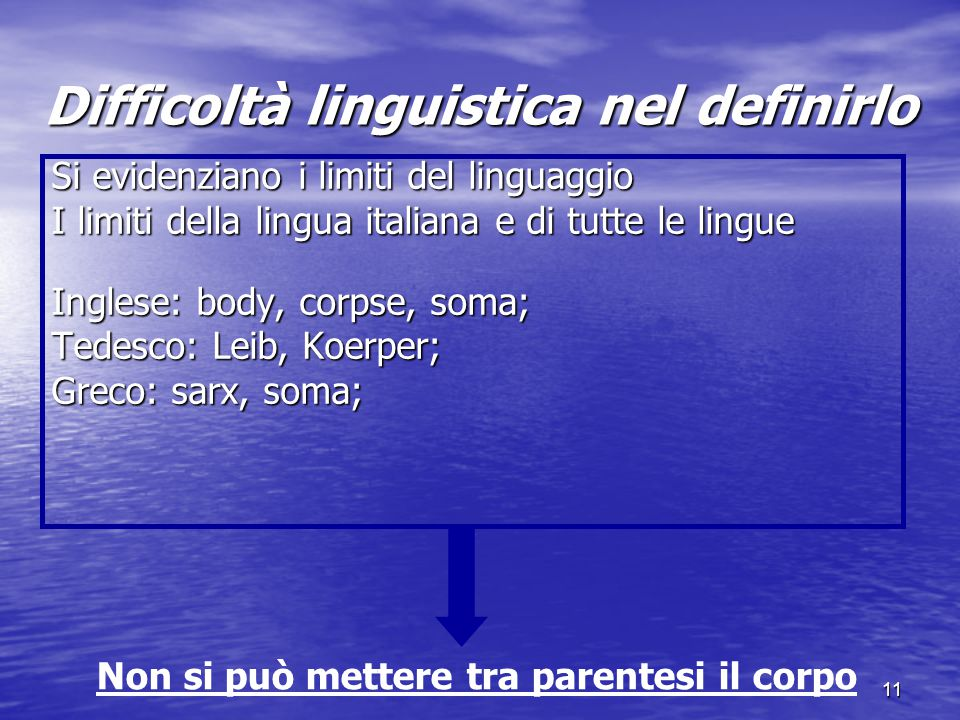 Difficoltà linguistica nel definirlo