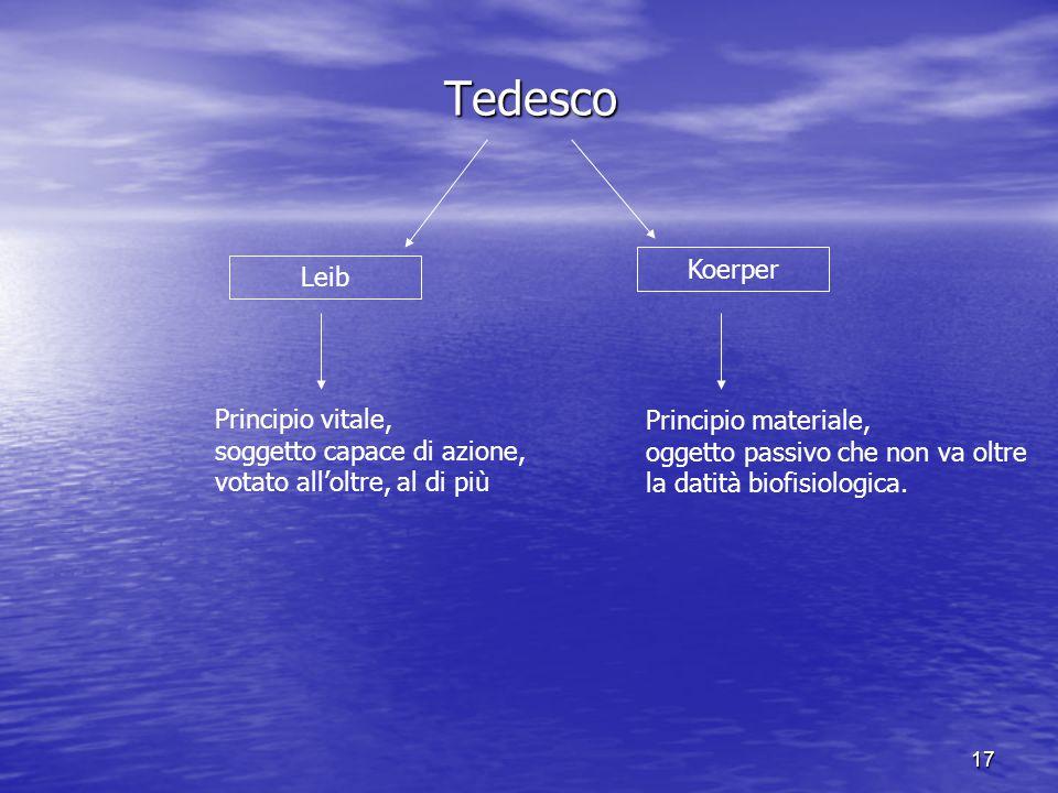 Tedesco Koerper Leib Principio vitale, Principio materiale,