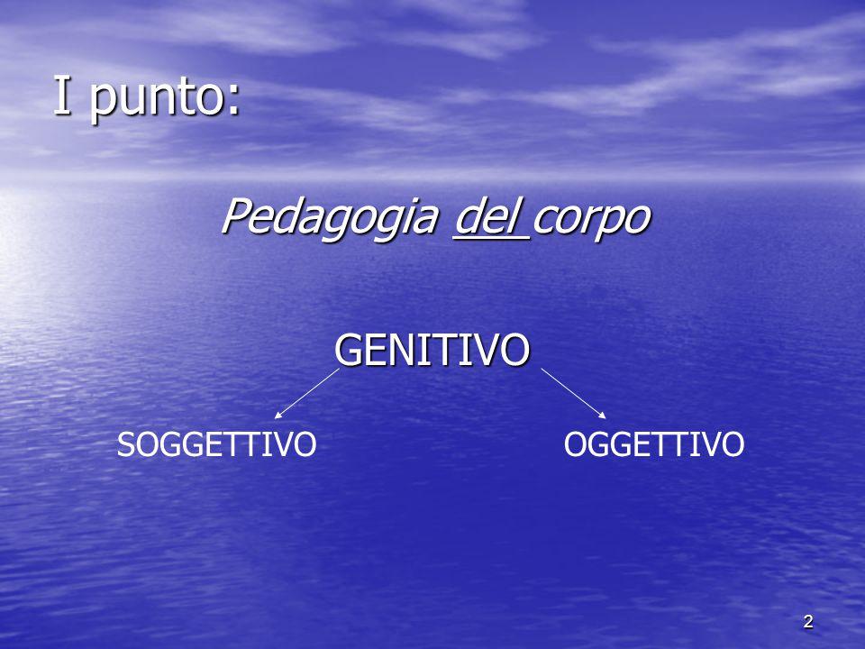 I punto: Pedagogia del corpo GENITIVO SOGGETTIVO OGGETTIVO