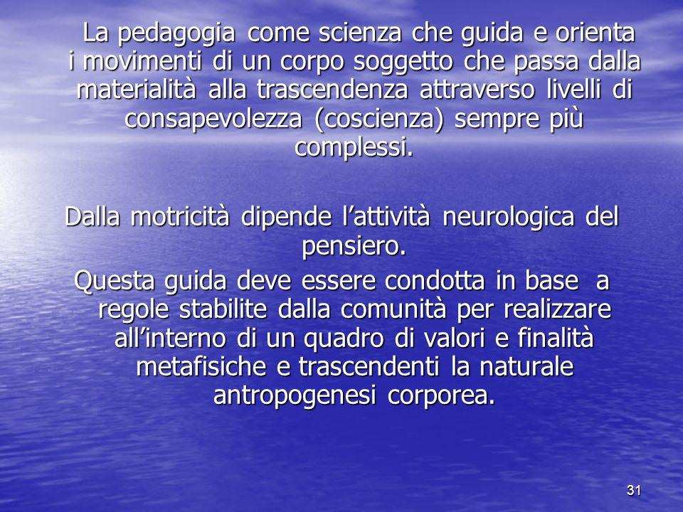 Dalla motricità dipende l'attività neurologica del pensiero.
