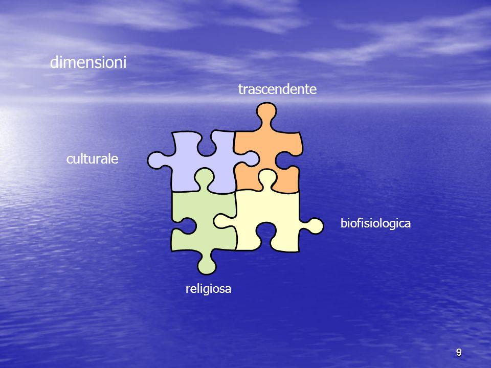 dimensioni trascendente culturale biofisiologica religiosa
