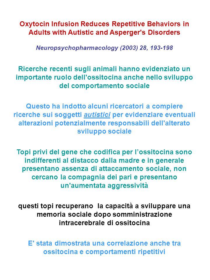 Neuropsychopharmacology (2003) 28, 193-198