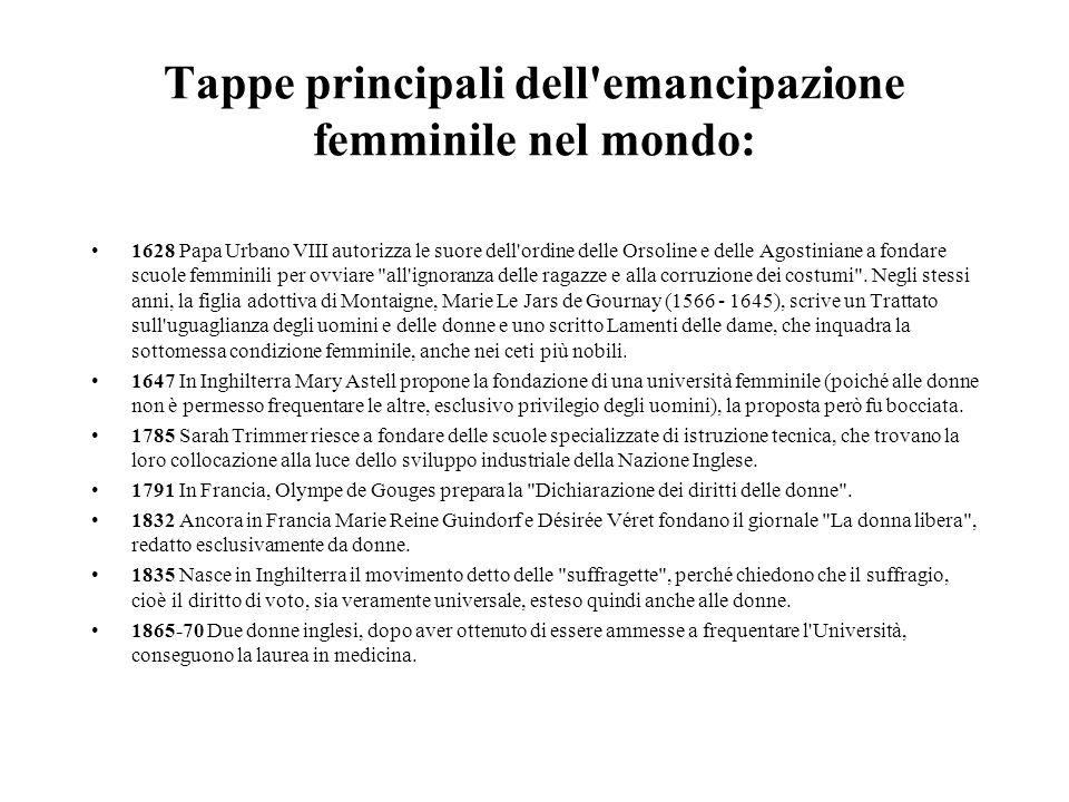 Tappe principali dell emancipazione femminile nel mondo:
