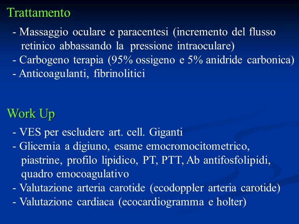 Trattamento Massaggio oculare e paracentesi (incremento del flusso. retinico abbassando la pressione intraoculare)