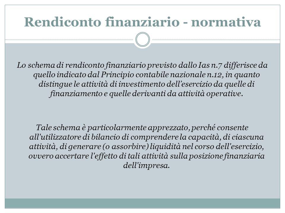 Rendiconto finanziario - normativa