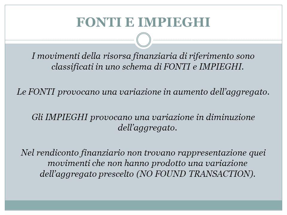 FONTI E IMPIEGHI I movimenti della risorsa finanziaria di riferimento sono classificati in uno schema di FONTI e IMPIEGHI.