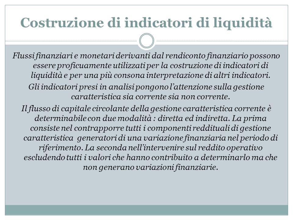 Costruzione di indicatori di liquidità