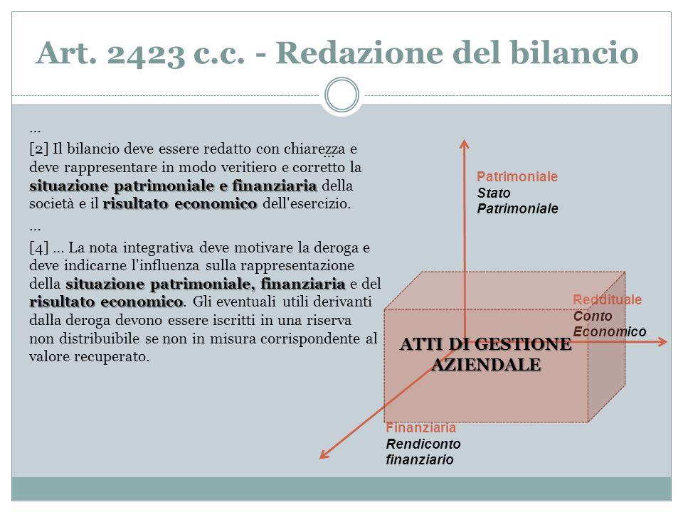Art. 2423 c.c. - Redazione del bilancio