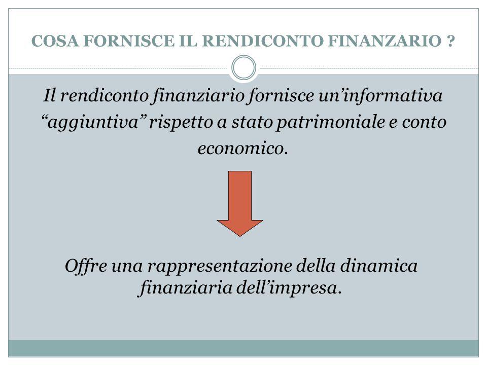 COSA FORNISCE IL RENDICONTO FINANZARIO