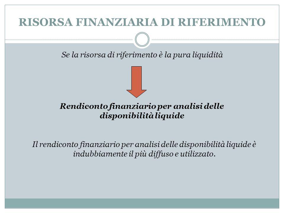 RISORSA FINANZIARIA DI RIFERIMENTO