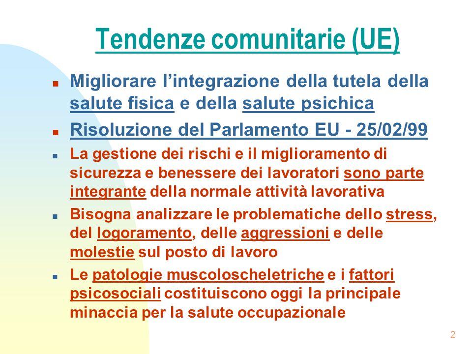 Tendenze comunitarie (UE)