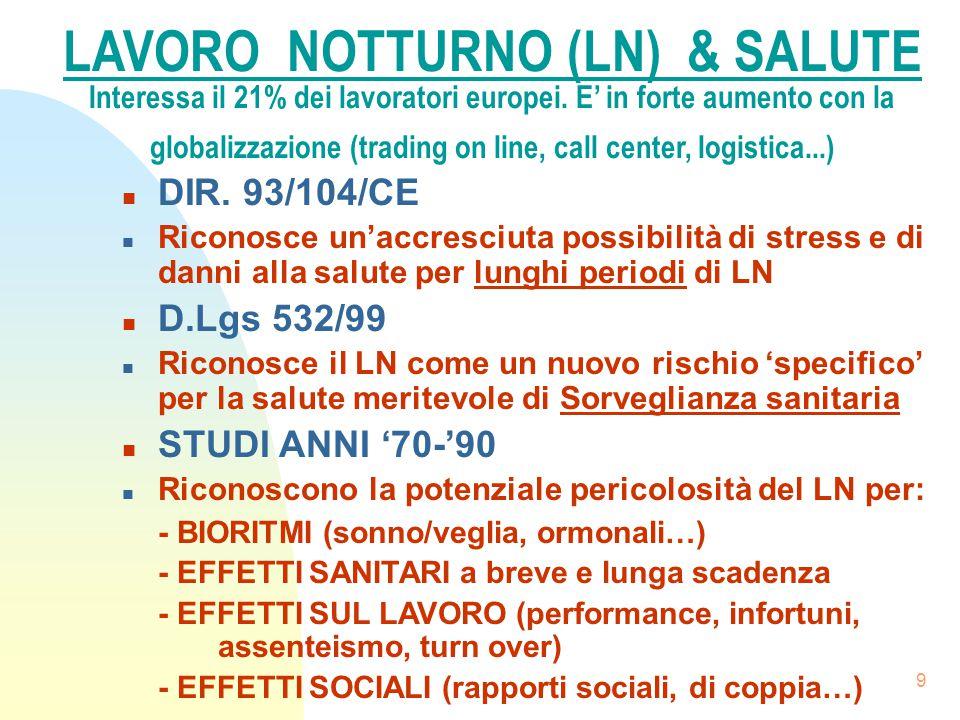 LAVORO NOTTURNO (LN) & SALUTE Interessa il 21% dei lavoratori europei