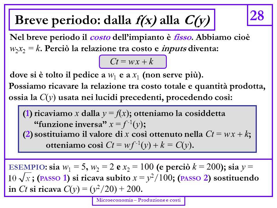 Breve periodo: dalla f(x) alla C(y)