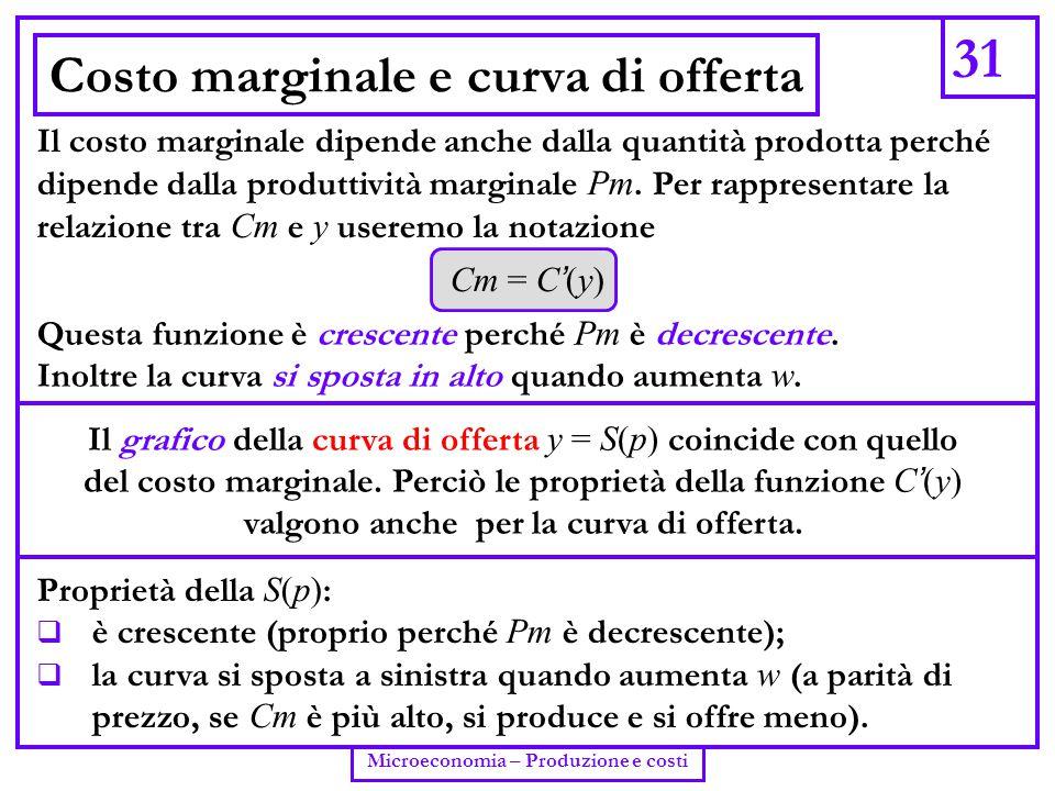Costo marginale e curva di offerta