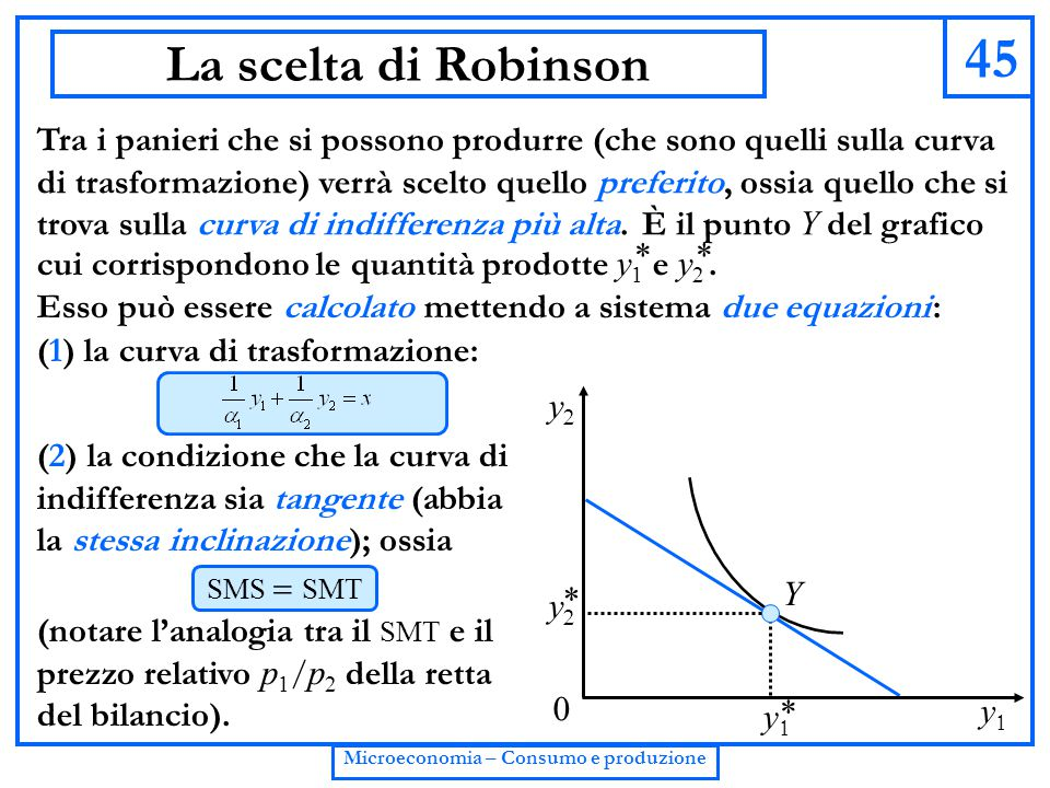 Microeconomia – Consumo e produzione