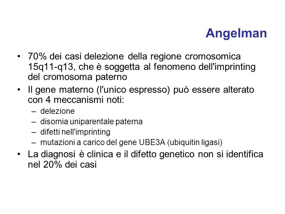 Angelman 70% dei casi delezione della regione cromosomica 15q11-q13, che è soggetta al fenomeno dell imprinting del cromosoma paterno.