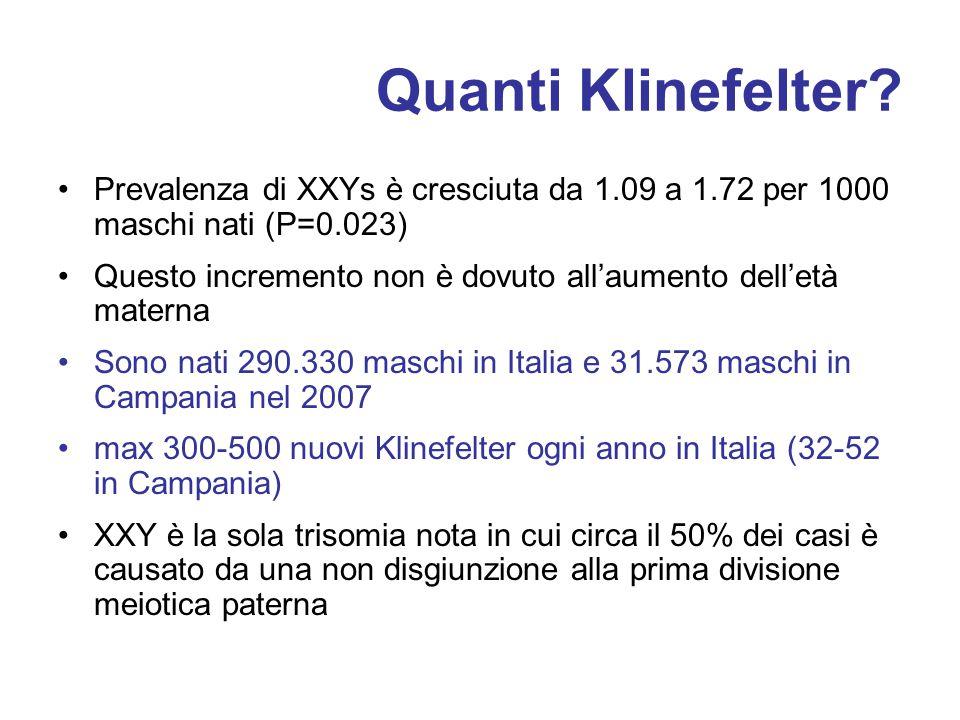 Quanti Klinefelter Prevalenza di XXYs è cresciuta da 1.09 a 1.72 per 1000 maschi nati (P=0.023)