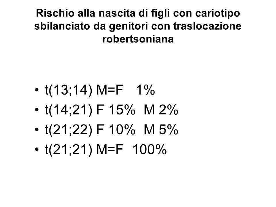 t(13;14) M=F 1% t(14;21) F 15% M 2% t(21;22) F 10% M 5%