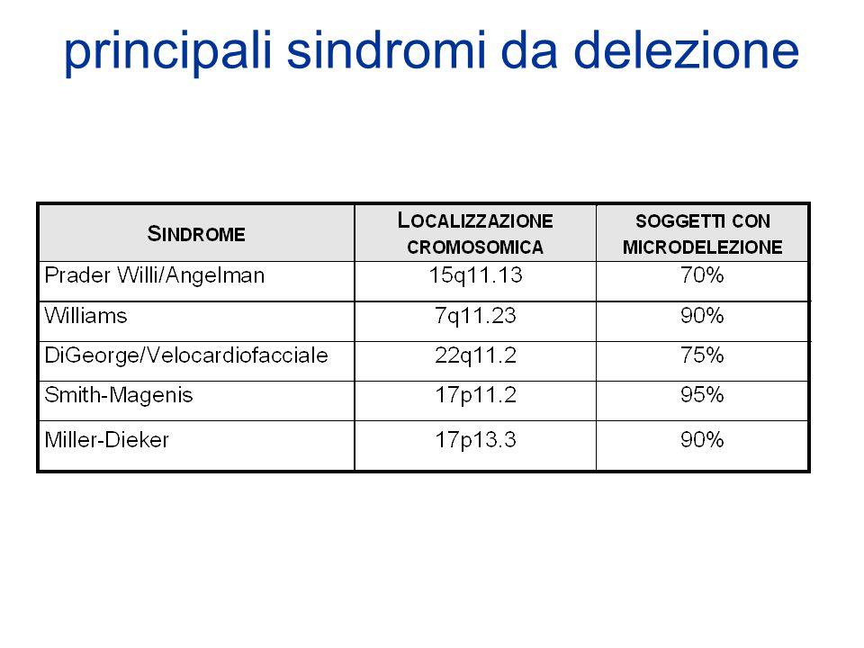 principali sindromi da delezione