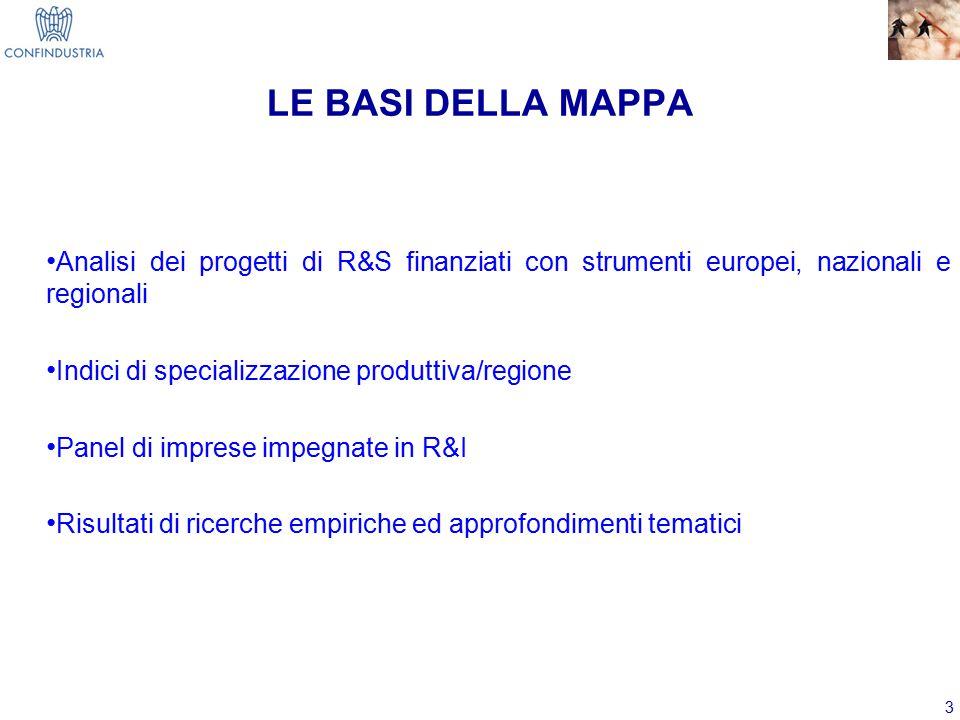 LE BASI DELLA MAPPA Analisi dei progetti di R&S finanziati con strumenti europei, nazionali e regionali.