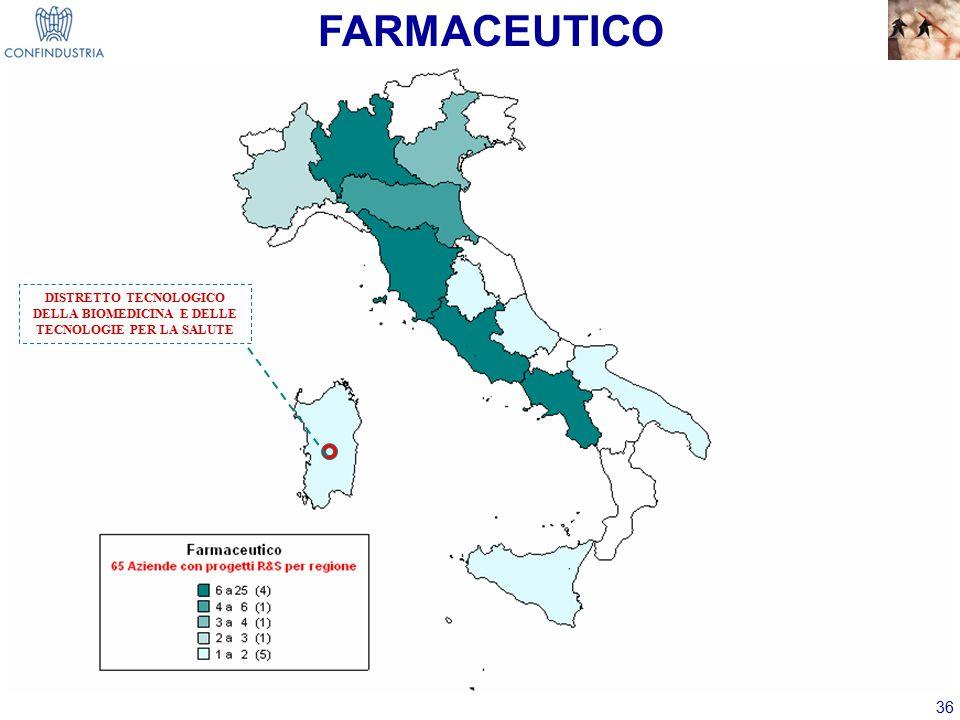 FARMACEUTICO DISTRETTO TECNOLOGICO DELLA BIOMEDICINA E DELLE TECNOLOGIE PER LA SALUTE