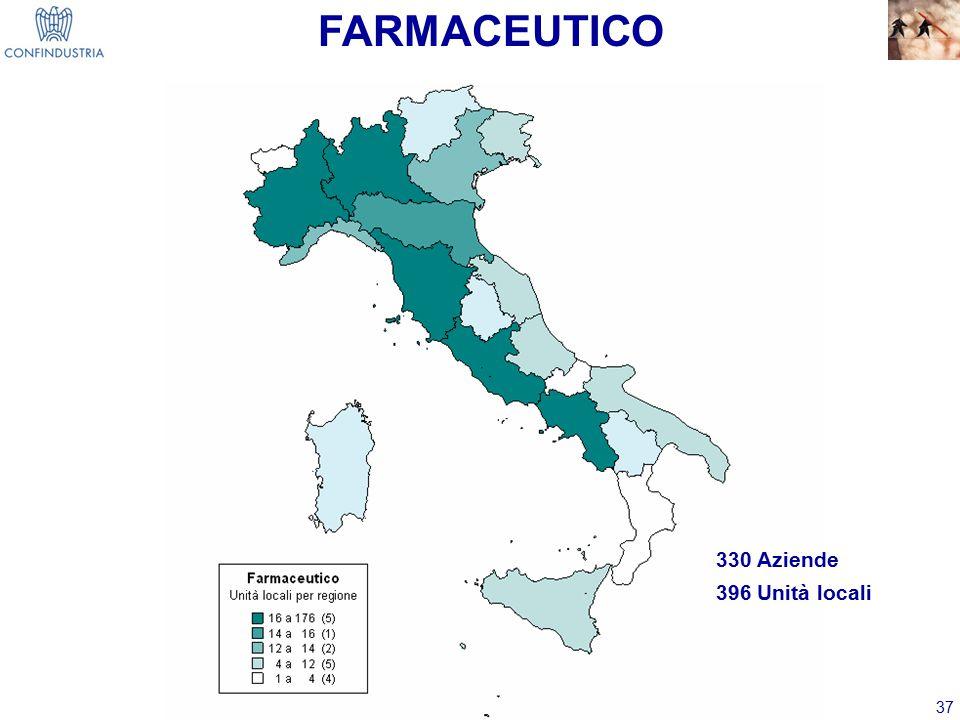 FARMACEUTICO 330 Aziende 396 Unità locali