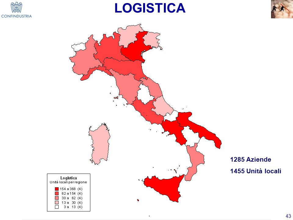 LOGISTICA 1285 Aziende 1455 Unità locali