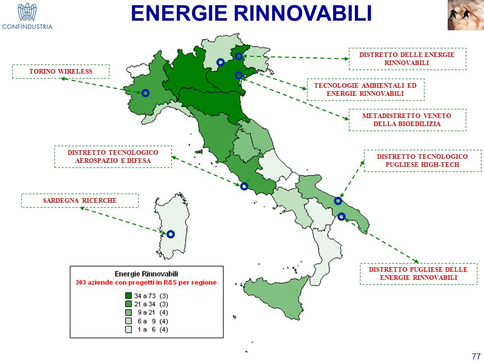 ENERGIE RINNOVABILI DISTRETTO DELLE ENERGIE RINNOVABILI