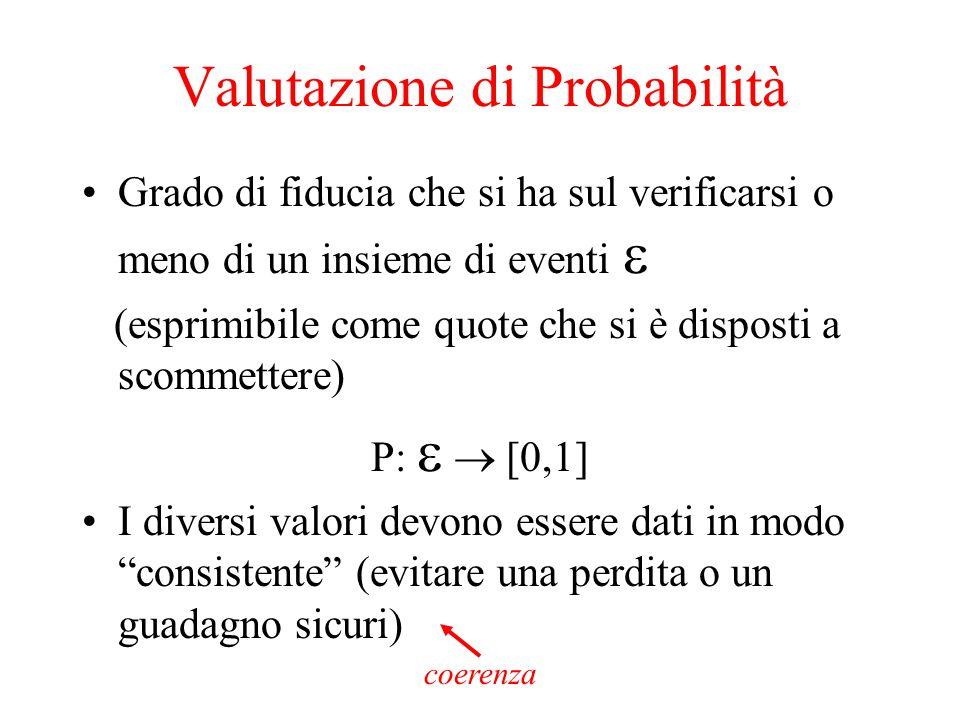 Valutazione di Probabilità