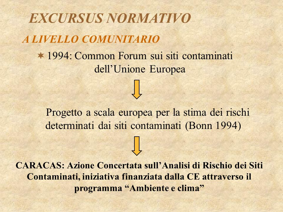 1994: Common Forum sui siti contaminati dell'Unione Europea