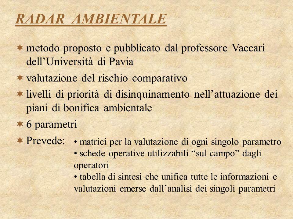 RADAR AMBIENTALE metodo proposto e pubblicato dal professore Vaccari dell'Università di Pavia. valutazione del rischio comparativo.