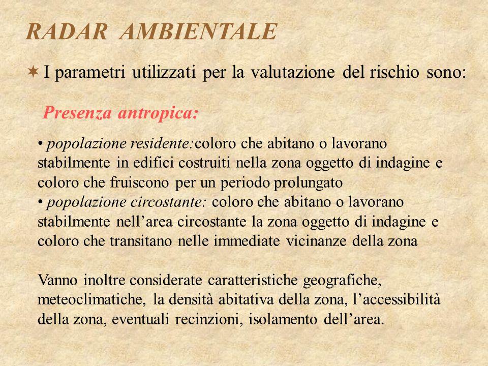 RADAR AMBIENTALE I parametri utilizzati per la valutazione del rischio sono: Presenza antropica: