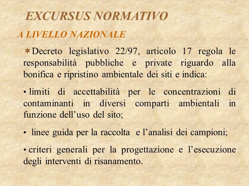 EXCURSUS NORMATIVO A LIVELLO NAZIONALE